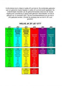 in-welke-jk-zit-uw-kind-5777_-page-001